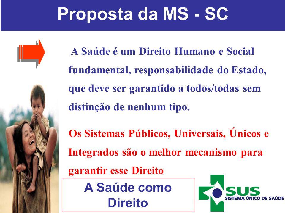 Proposta da MS - SC A Saúde como Direito