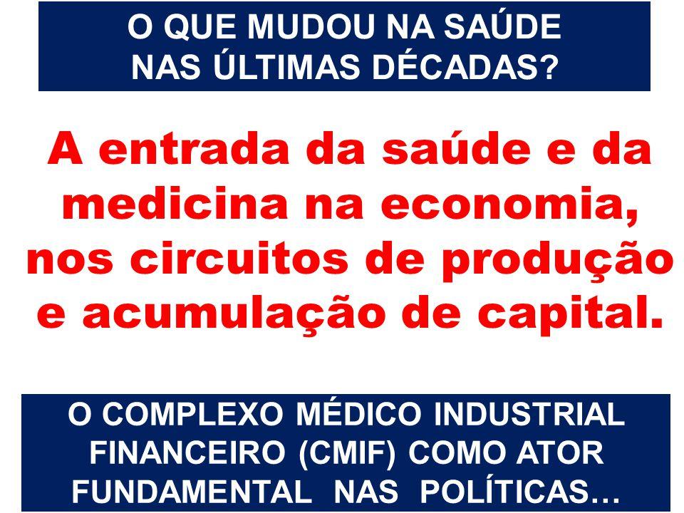 O QUE MUDOU NA SAÚDE NAS ÚLTIMAS DÉCADAS A entrada da saúde e da medicina na economia, nos circuitos de produção e acumulação de capital.