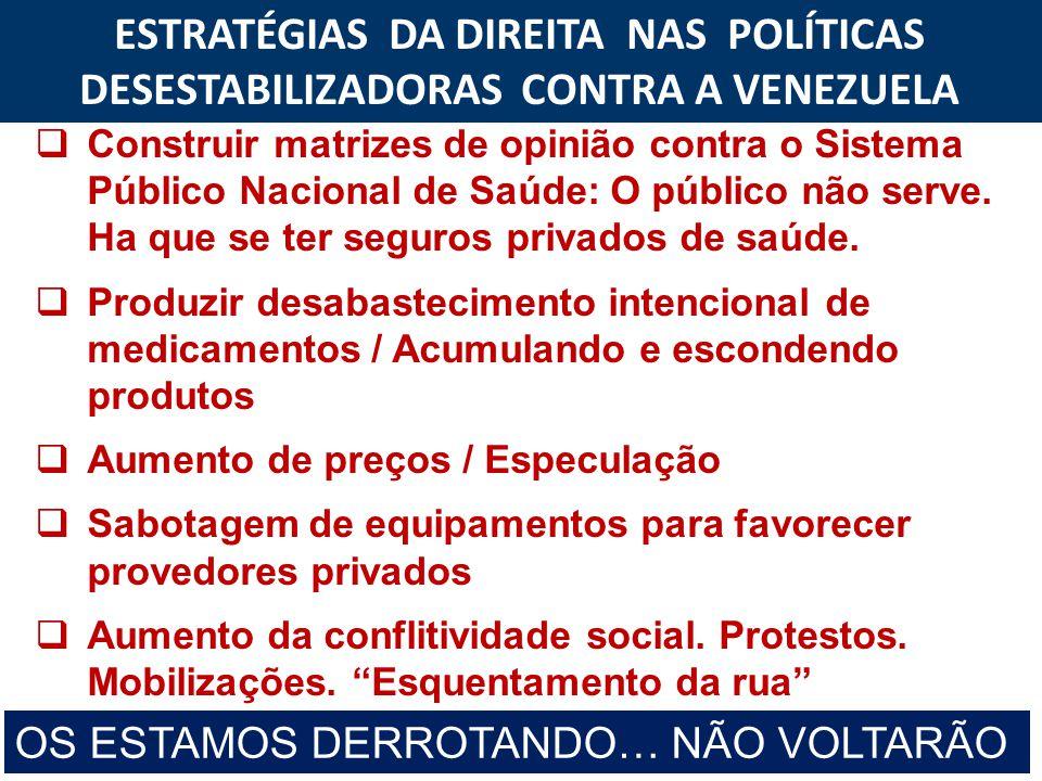 ESTRATÉGIAS DA DIREITA NAS POLÍTICAS