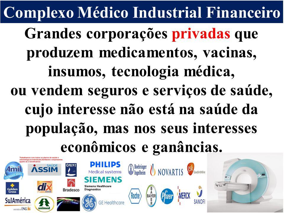 Complexo Médico Industrial Financeiro