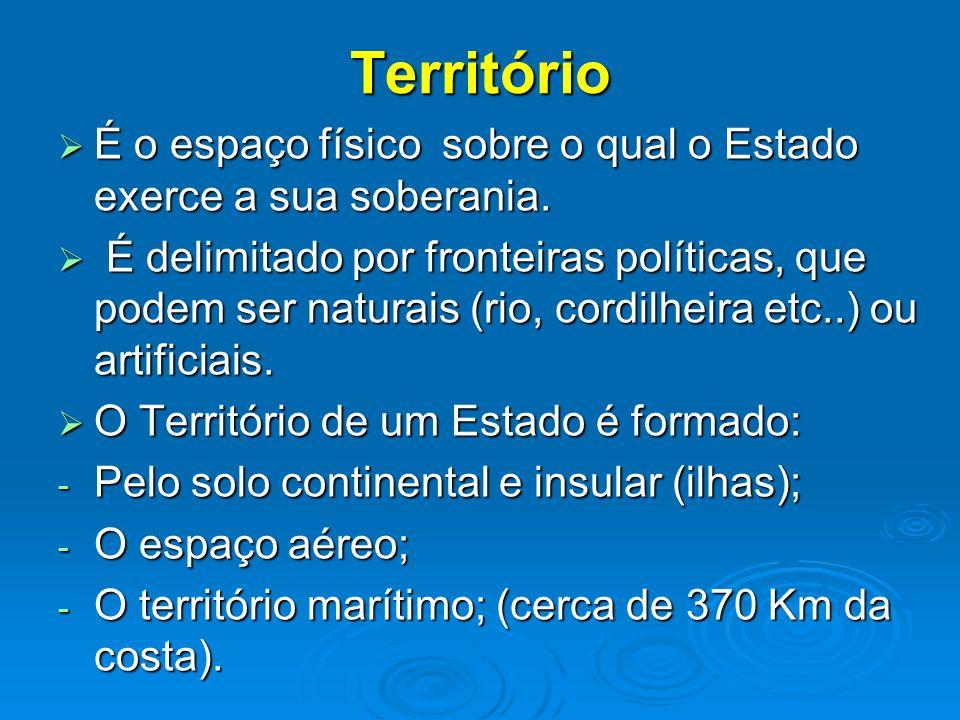 Território É o espaço físico sobre o qual o Estado exerce a sua soberania.