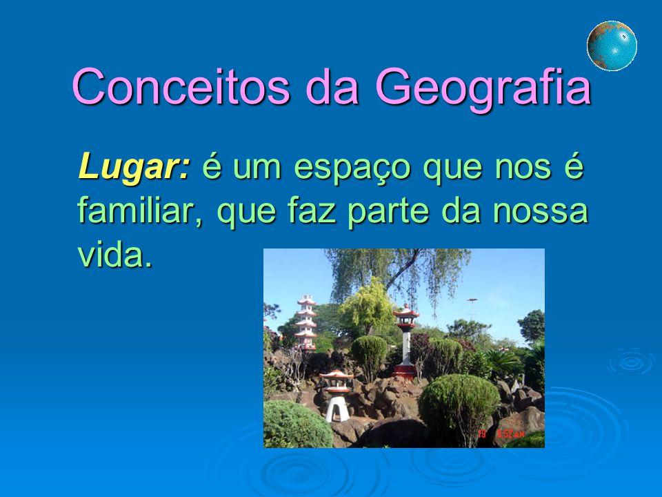 Conceitos da Geografia