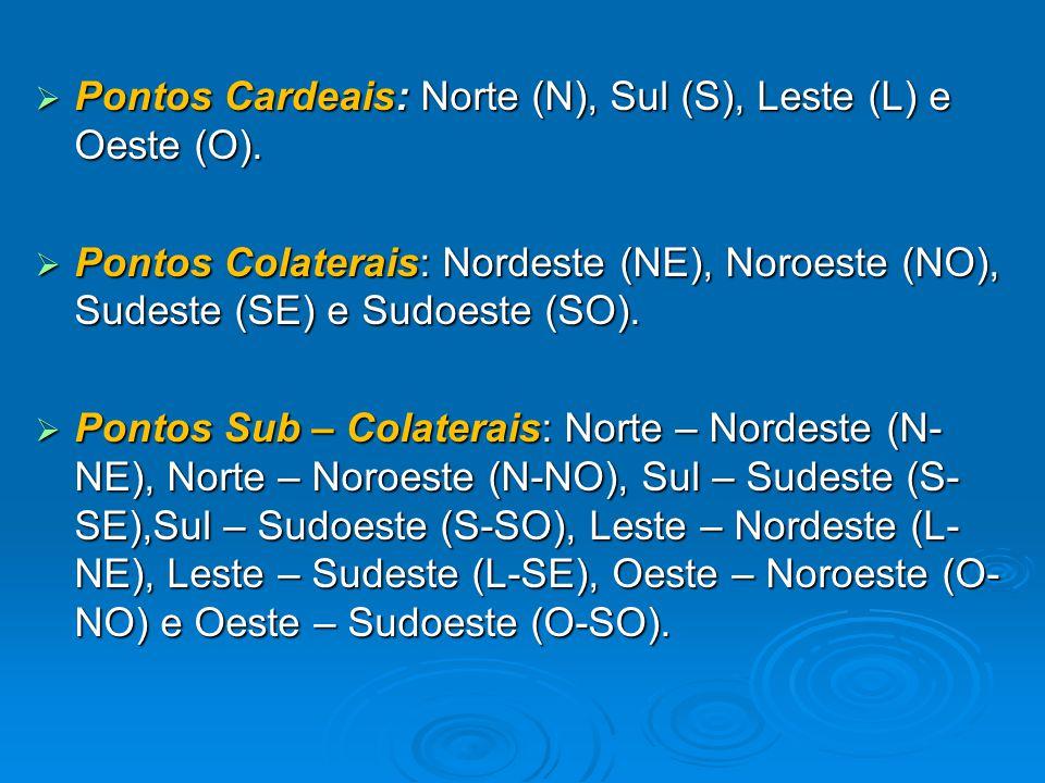Pontos Cardeais: Norte (N), Sul (S), Leste (L) e Oeste (O).