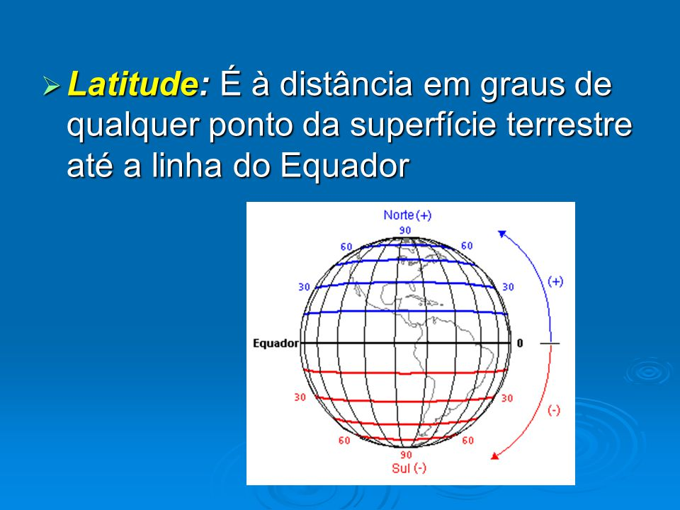 Latitude: É à distância em graus de qualquer ponto da superfície terrestre até a linha do Equador