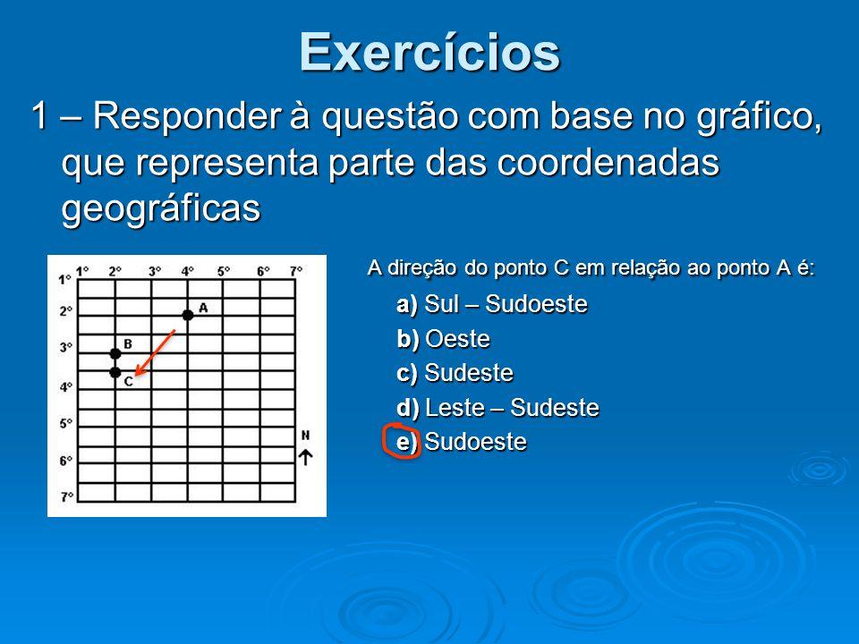 Exercícios 1 – Responder à questão com base no gráfico, que representa parte das coordenadas geográficas.