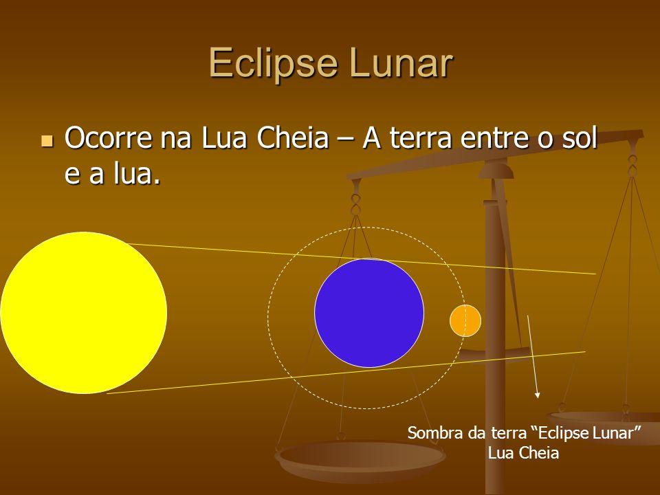 Sombra da terra Eclipse Lunar