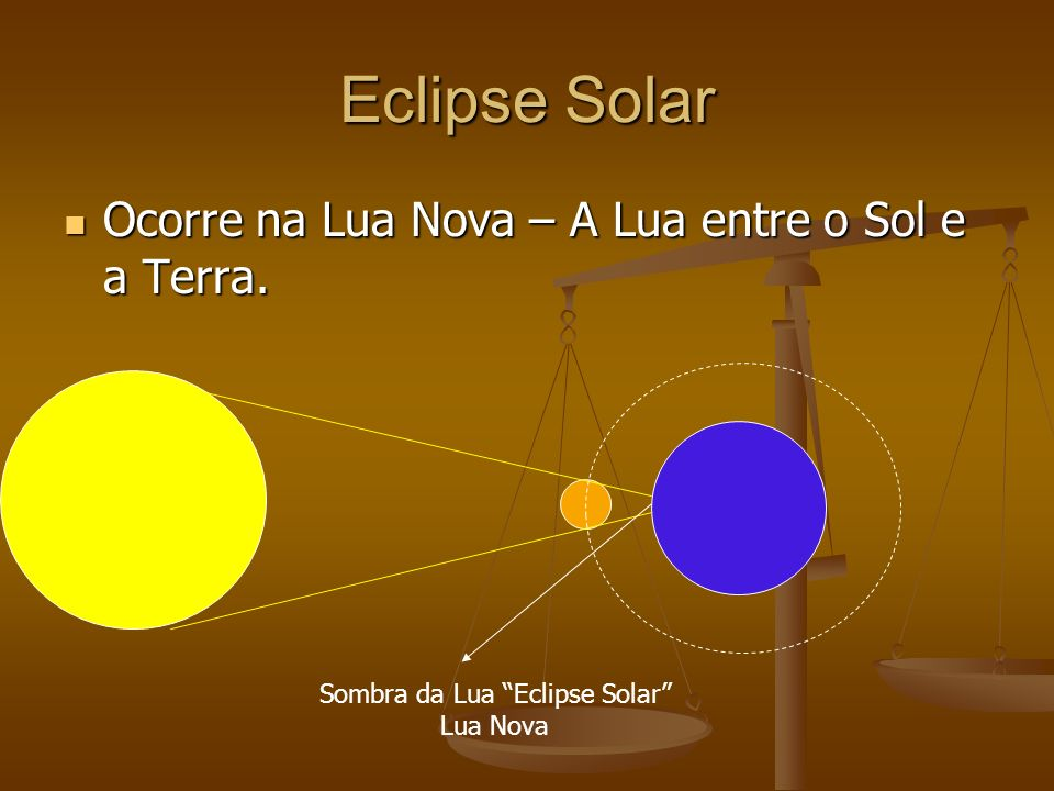 Sombra da Lua Eclipse Solar