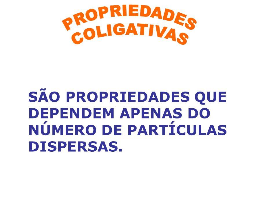 PROPRIEDADES COLIGATIVAS SÃO PROPRIEDADES QUE DEPENDEM APENAS DO NÚMERO DE PARTÍCULAS DISPERSAS.