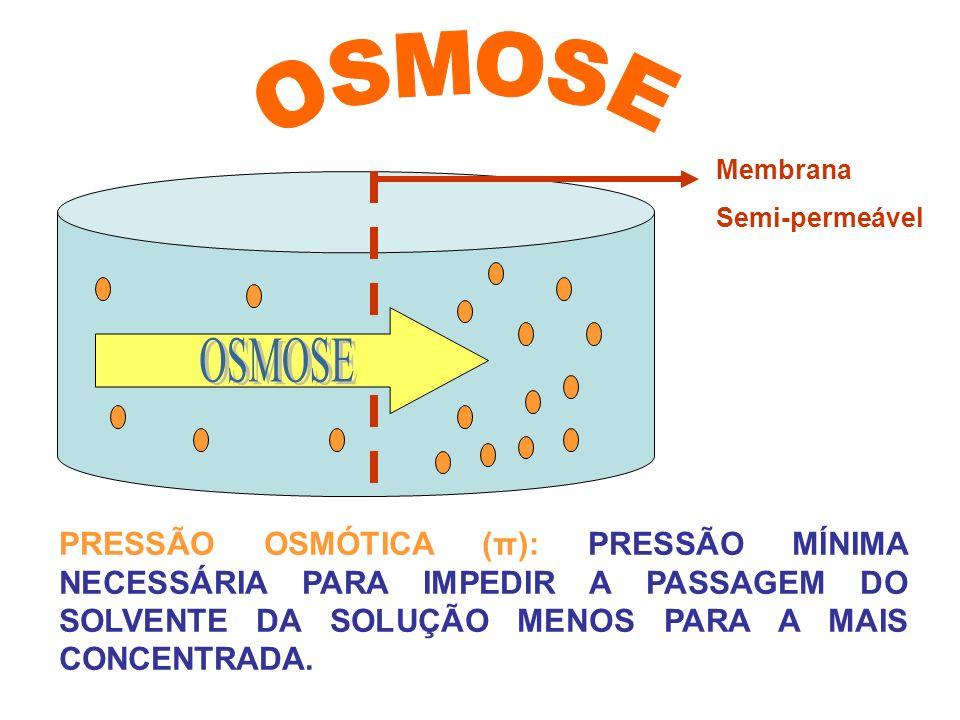 OSMOSE Membrana. Semi-permeável. OSMOSE.