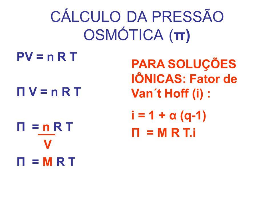 CÁLCULO DA PRESSÃO OSMÓTICA (π)
