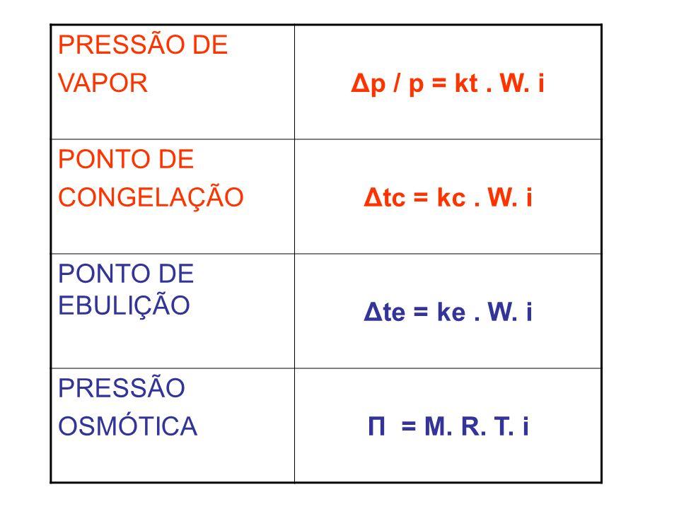 PRESSÃO DE VAPOR. Δp / p = kt . W. i. PONTO DE. CONGELAÇÃO. Δtc = kc . W. i. PONTO DE EBULIÇÃO.