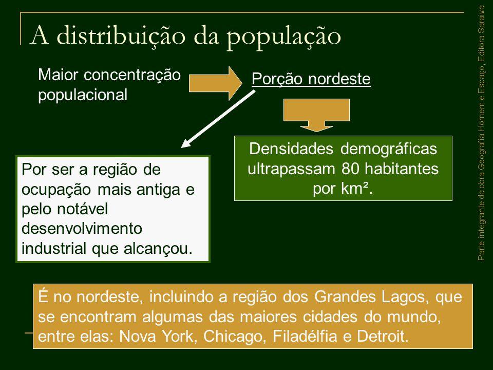 A distribuição da população