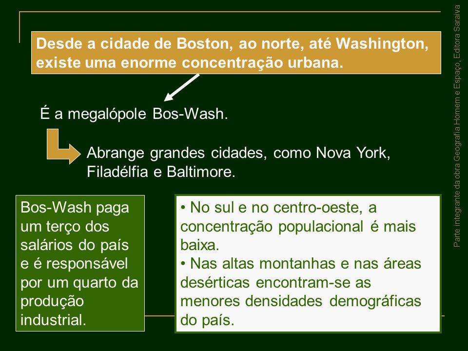 É a megalópole Bos-Wash.