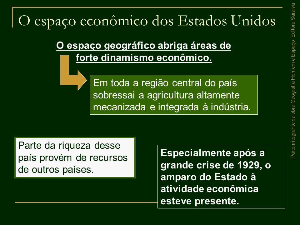 O espaço econômico dos Estados Unidos