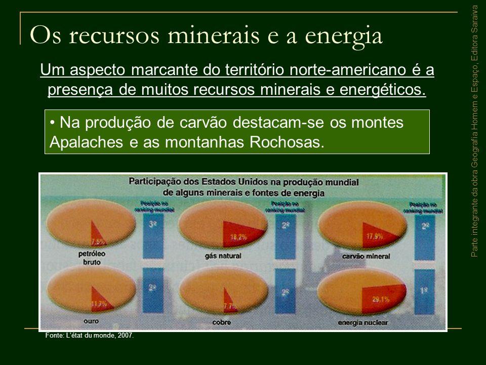 Os recursos minerais e a energia