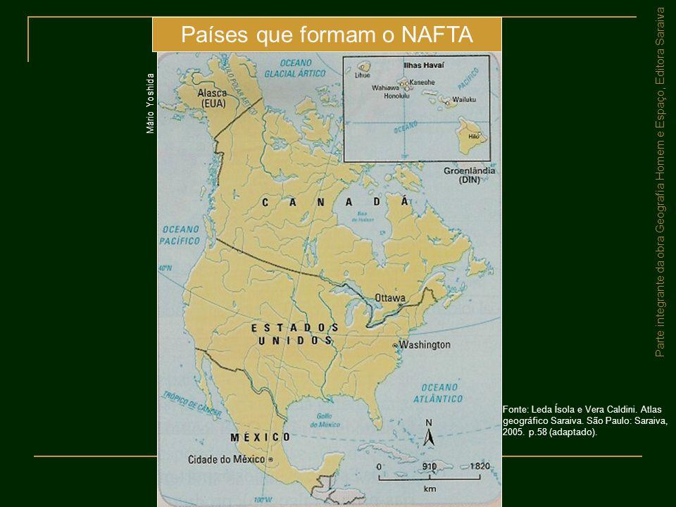 Países que formam o NAFTA