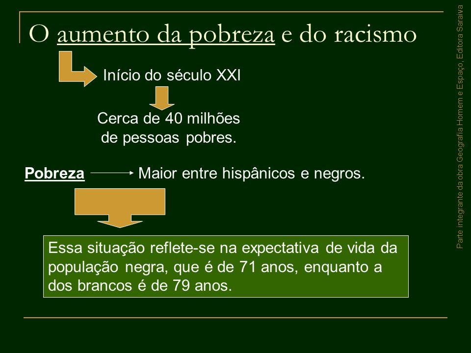 O aumento da pobreza e do racismo