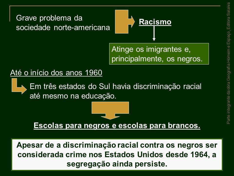 Grave problema da sociedade norte-americana Racismo
