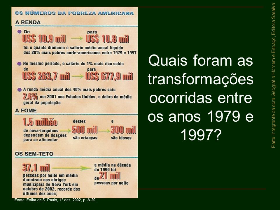 Quais foram as transformações ocorridas entre os anos 1979 e 1997
