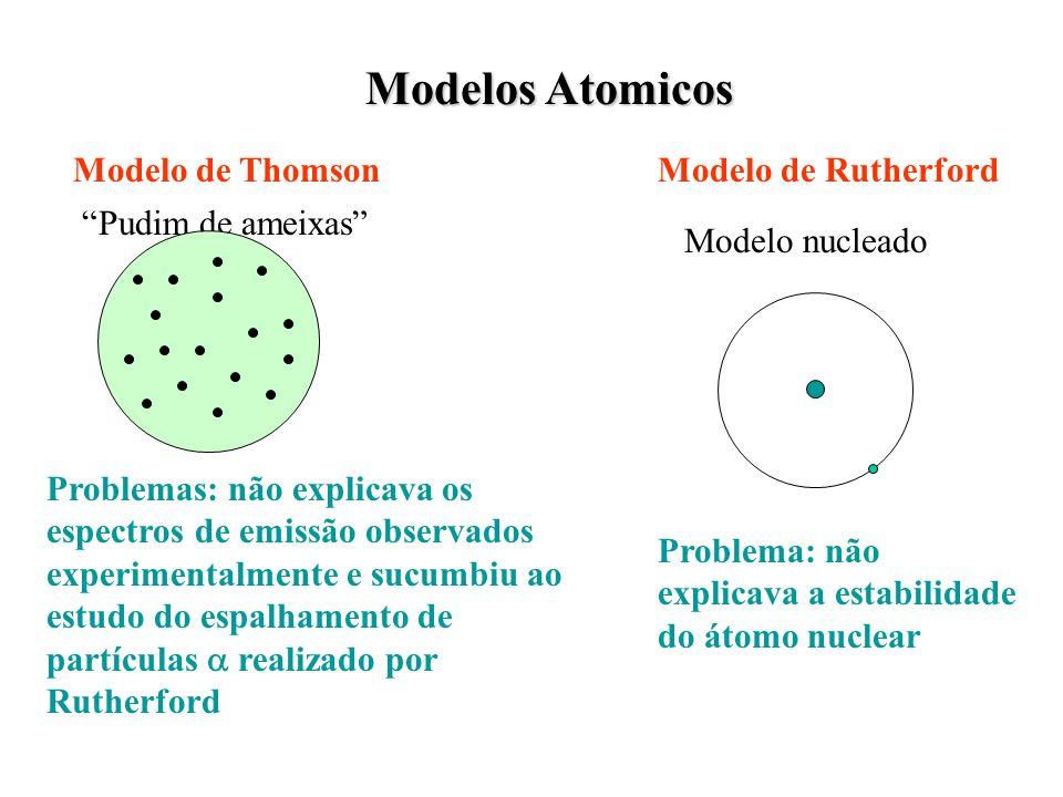 Modelos Atomicos Modelo de Thomson Modelo de Rutherford