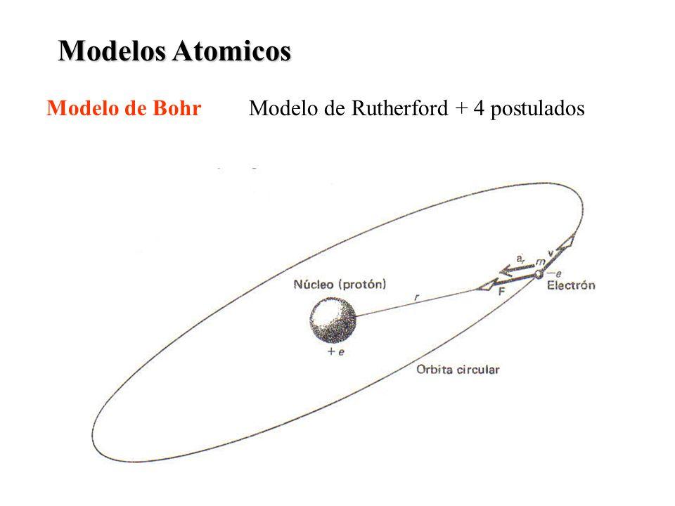 Modelos Atomicos Modelo de Bohr Modelo de Rutherford + 4 postulados