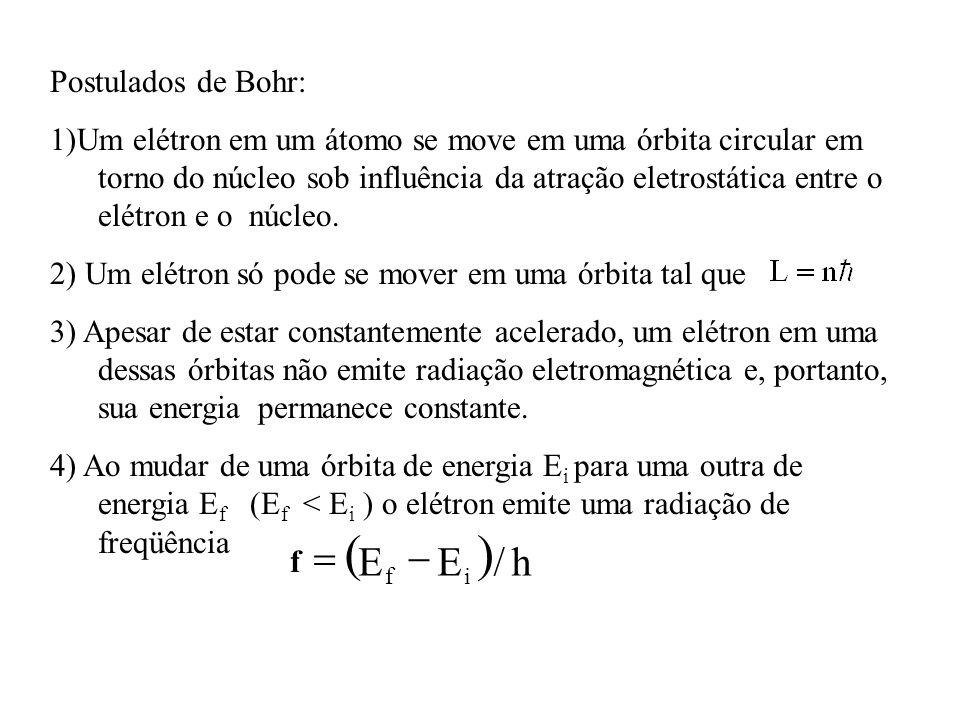 ( ) = E - E / h Postulados de Bohr: