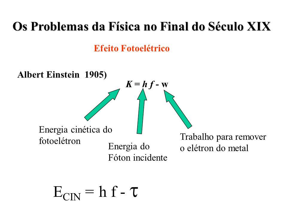 ECIN = h f -  Os Problemas da Física no Final do Século XIX