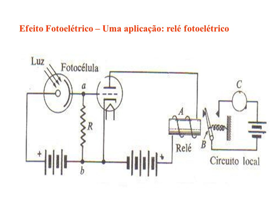 Efeito Fotoelétrico – Uma aplicação: relé fotoelétrico