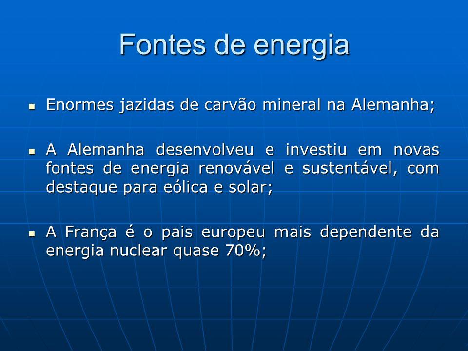 Fontes de energia Enormes jazidas de carvão mineral na Alemanha;