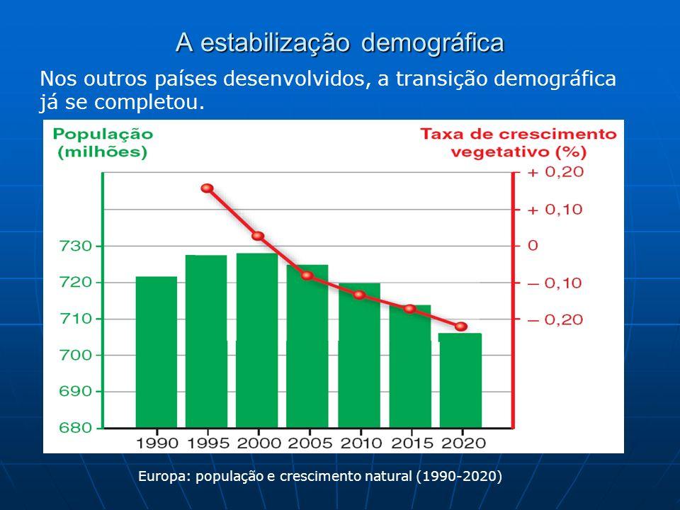 A estabilização demográfica