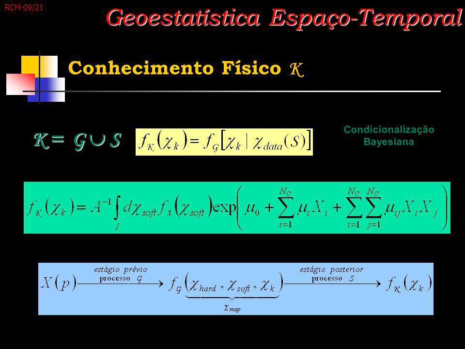 Condicionalização Bayesiana