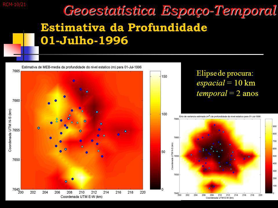 Estimativa da Profundidade 01-Julho-1996