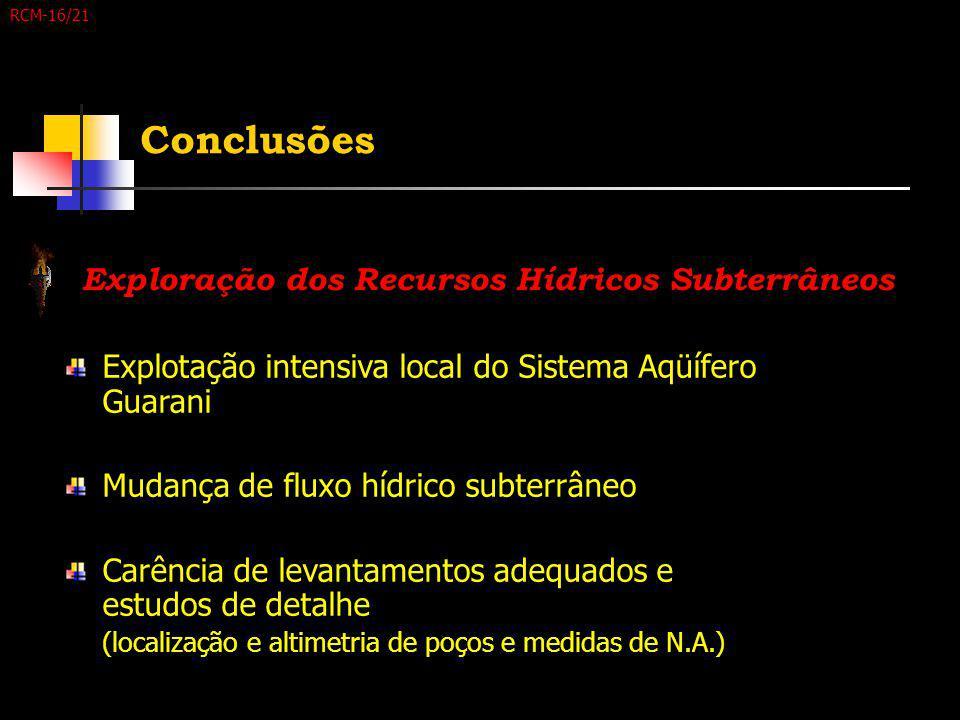 Conclusões Exploração dos Recursos Hídricos Subterrâneos