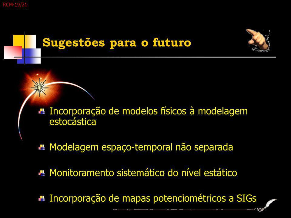 Sugestões para o futuro