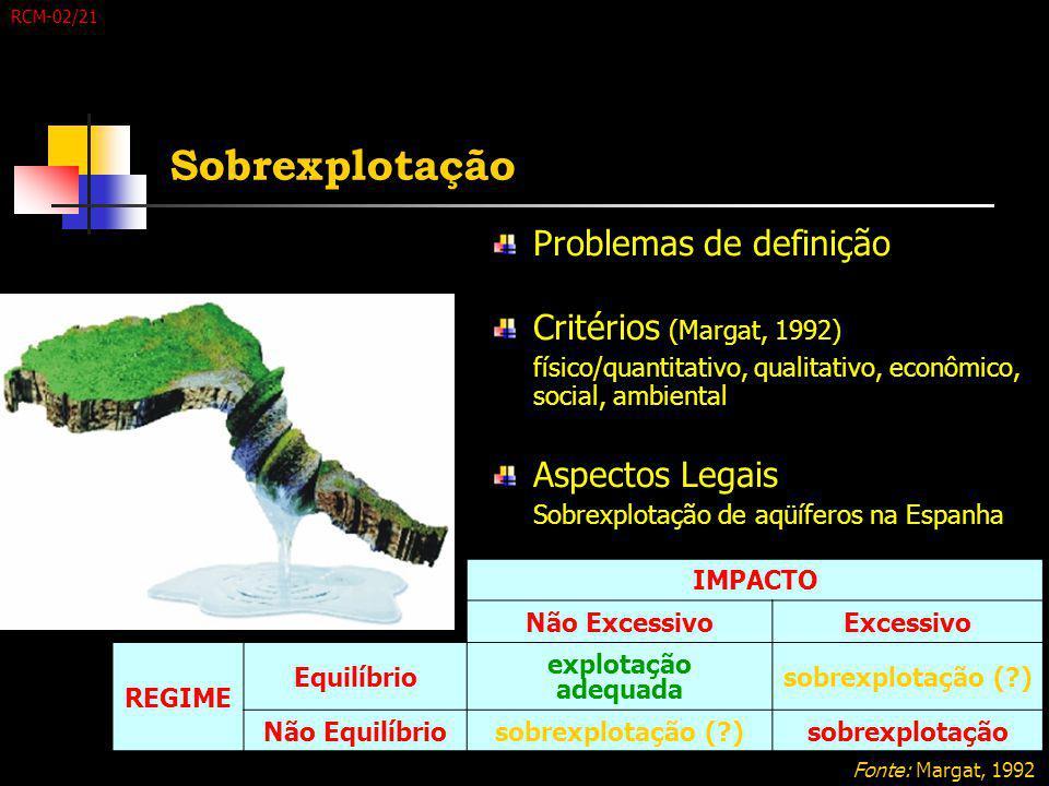 Sobrexplotação Problemas de definição Critérios (Margat, 1992)