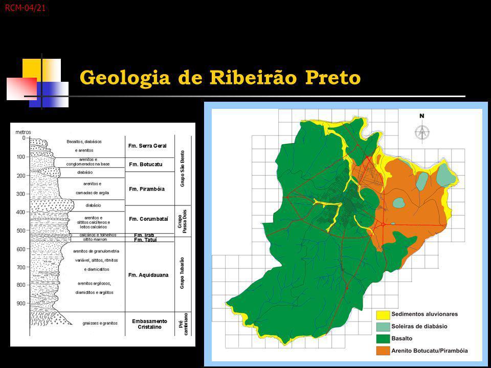 Geologia de Ribeirão Preto