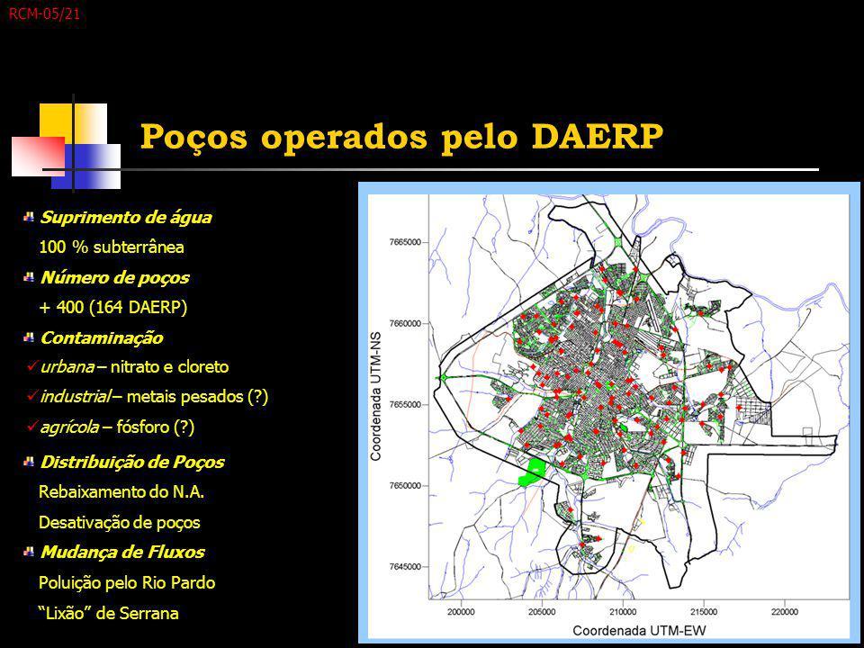 Poços operados pelo DAERP