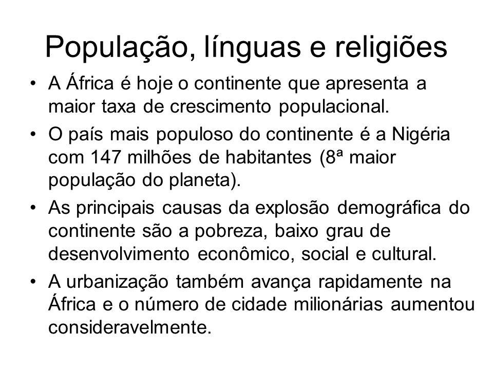 População, línguas e religiões