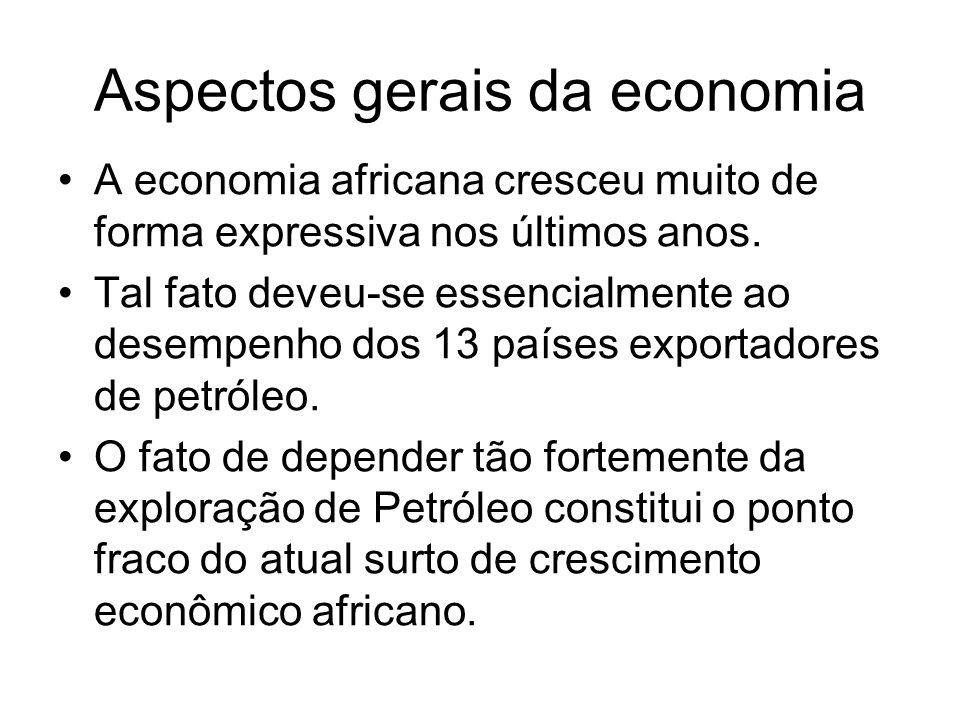 Aspectos gerais da economia