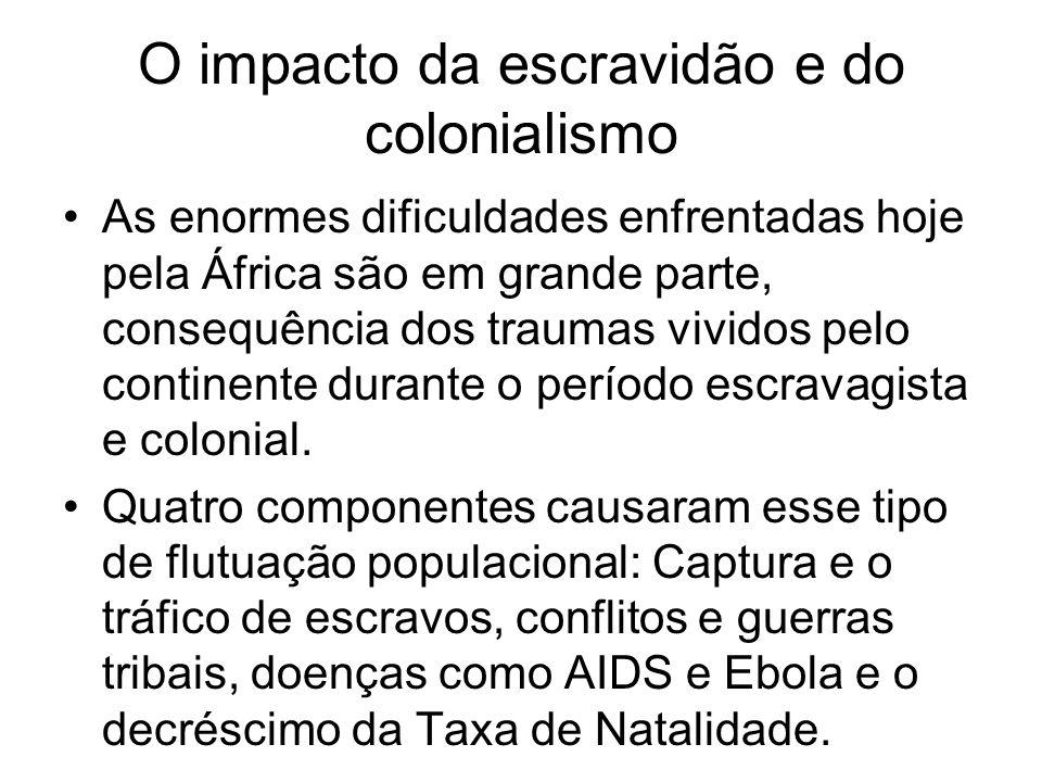 O impacto da escravidão e do colonialismo