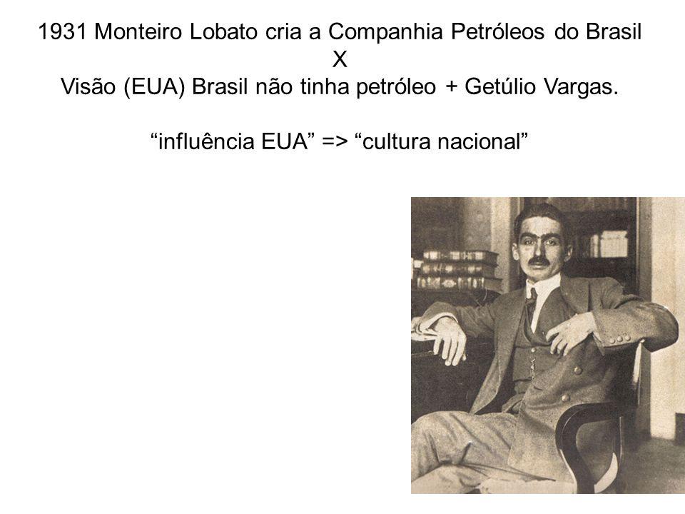 1931 Monteiro Lobato cria a Companhia Petróleos do Brasil X