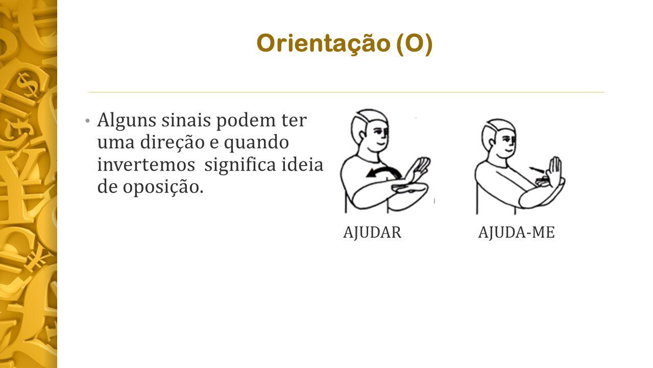 Orientação (O) Alguns sinais podem ter uma direção e quando invertemos significa ideia de oposição.