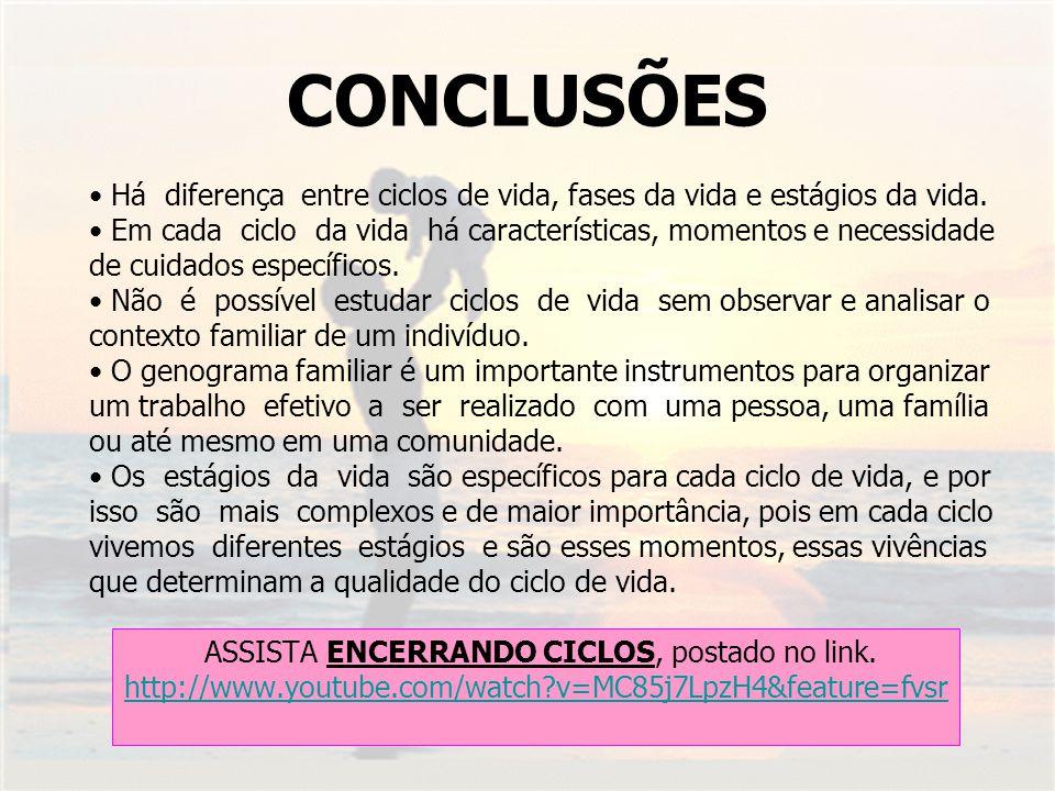 ASSISTA ENCERRANDO CICLOS, postado no link.