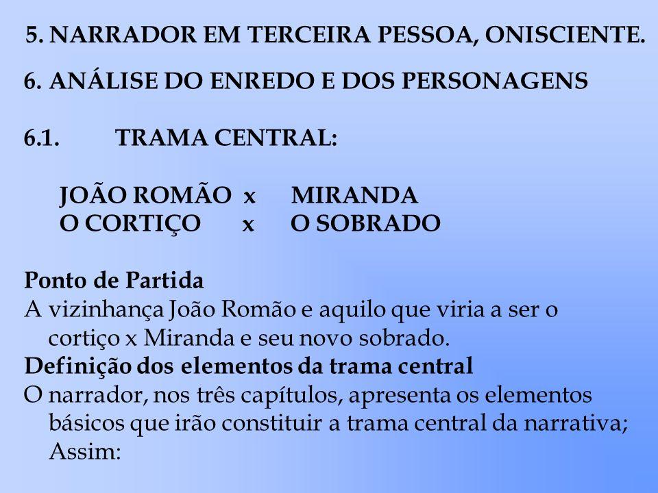 5. NARRADOR EM TERCEIRA PESSOA, ONISCIENTE.