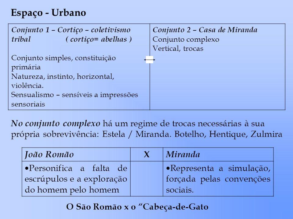 Espaço - UrbanoConjunto 1 – Cortiço – coletivismo tribal ( cortiço= abelhas ) Conjunto simples, constituição primária.