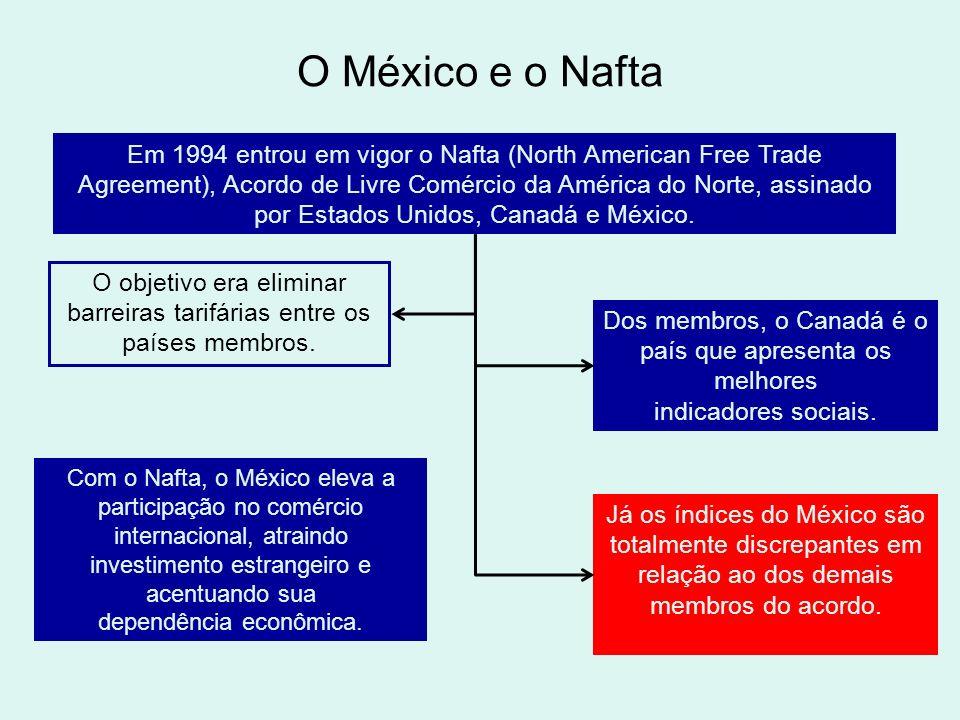 O objetivo era eliminar barreiras tarifárias entre os países membros.