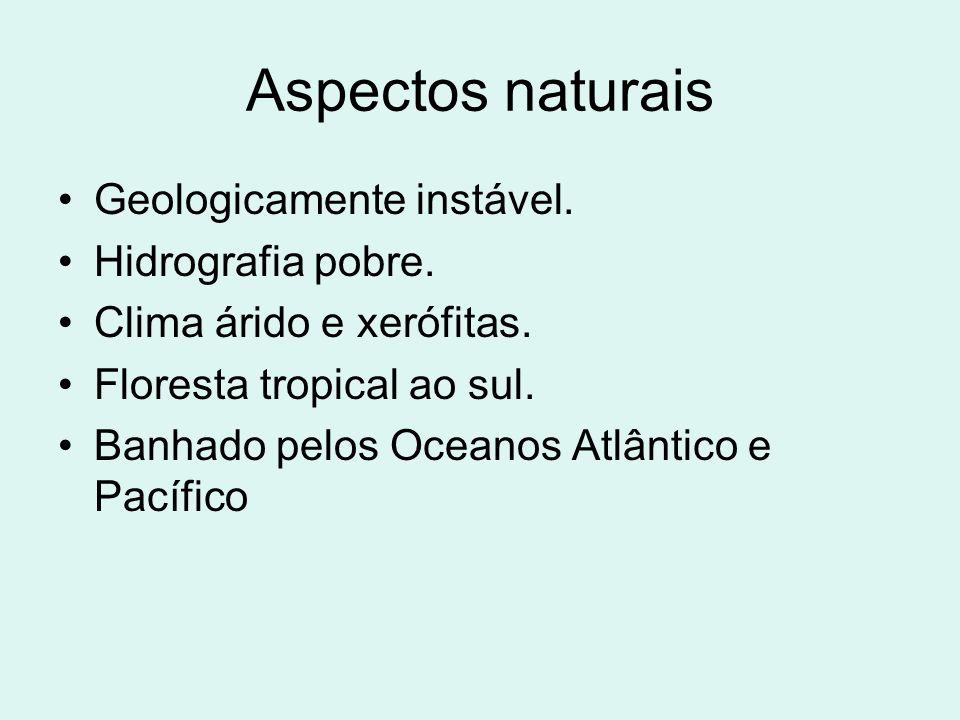 Aspectos naturais Geologicamente instável. Hidrografia pobre.
