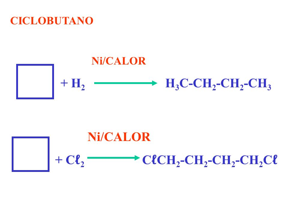 Ni/CALOR + Cℓ2 CℓCH2-CH2-CH2-CH2Cℓ CICLOBUTANO Ni/CALOR