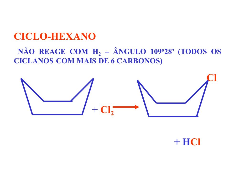 CICLO-HEXANO. NÃO REAGE COM H2 – ÂNGULO 109o28' (TODOS OS CICLANOS COM MAIS DE 6 CARBONOS) Cl. + Cl2.