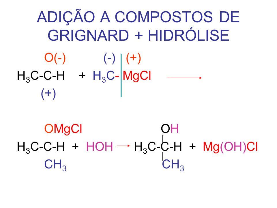 ADIÇÃO A COMPOSTOS DE GRIGNARD + HIDRÓLISE